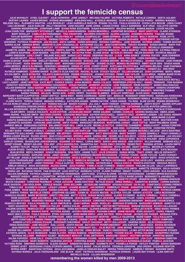 femicide census lauch names