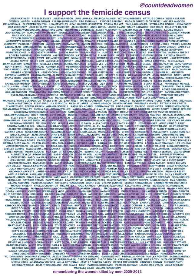 Femicide Census launch names 2