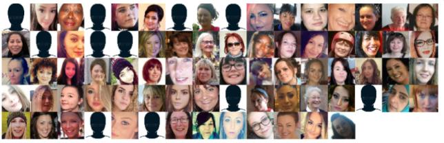 77 women