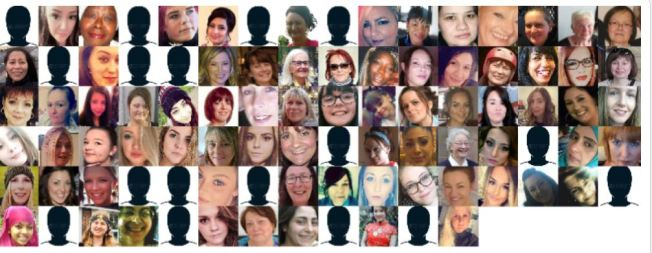 91 women